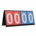 2021 Royal Ascot Scoreboard